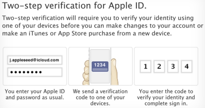 twostepverification